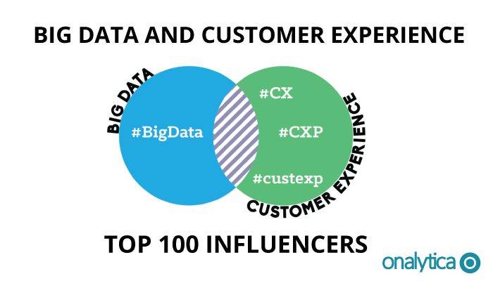 Onalytica - Big Data & Customer Experience Top 100 Influencers