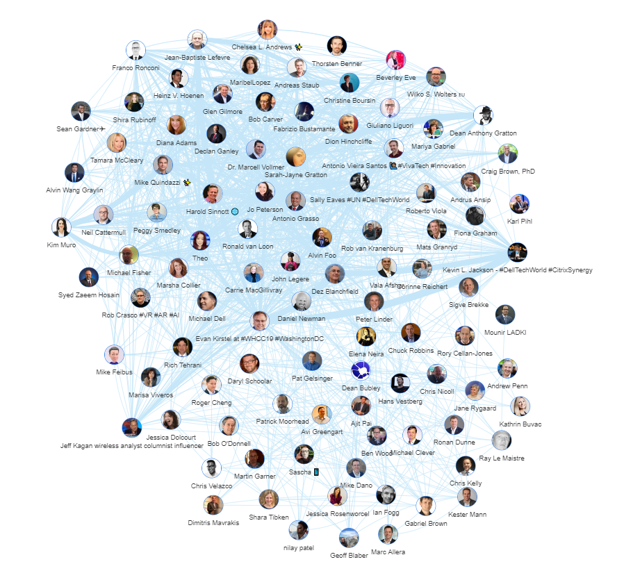 5G: Top 100 Influencers