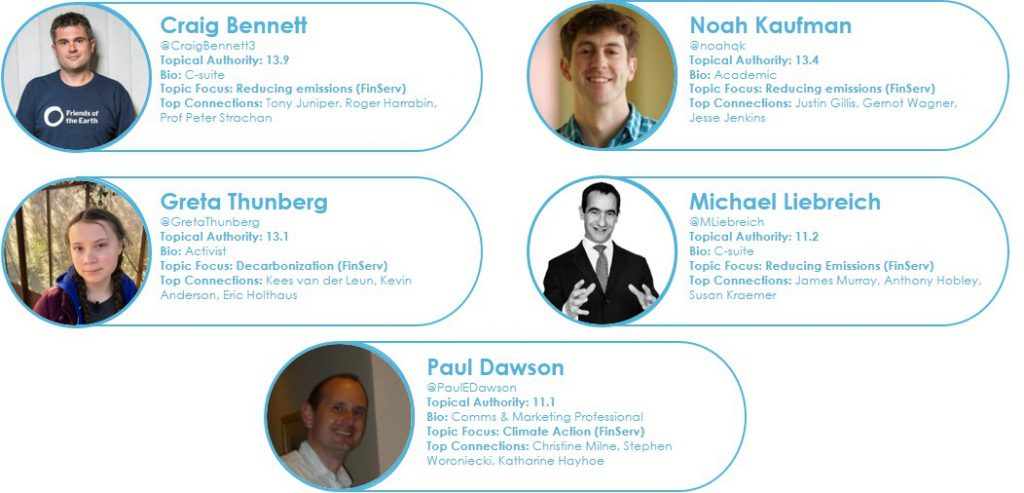 Top 5 Sustainability Influencers driving the Sustainability & FinServ Debate