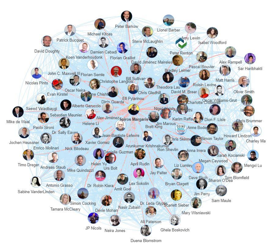 fintech network map