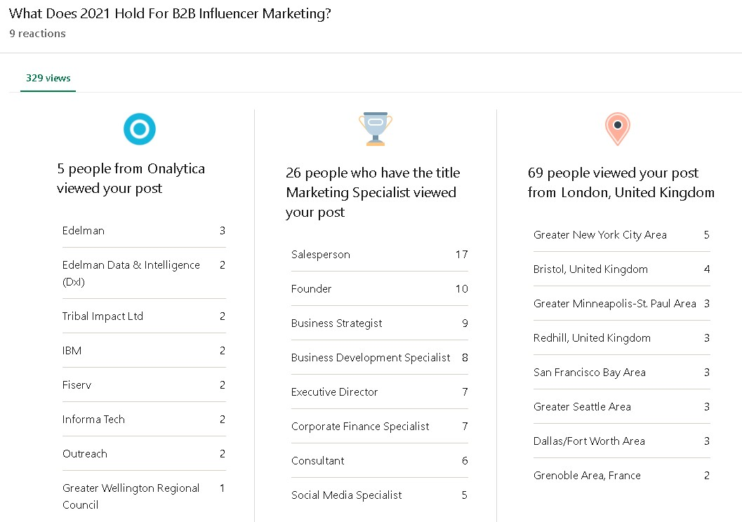 Onalytica 10 things become more influential on LinkedIn analytics