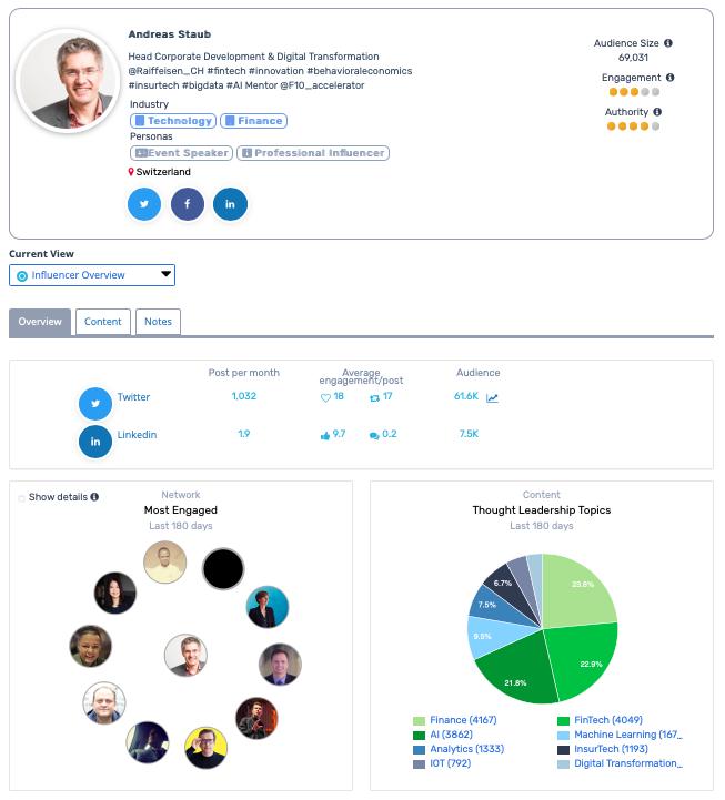 Andreas Staub | Head of BD & Transformation